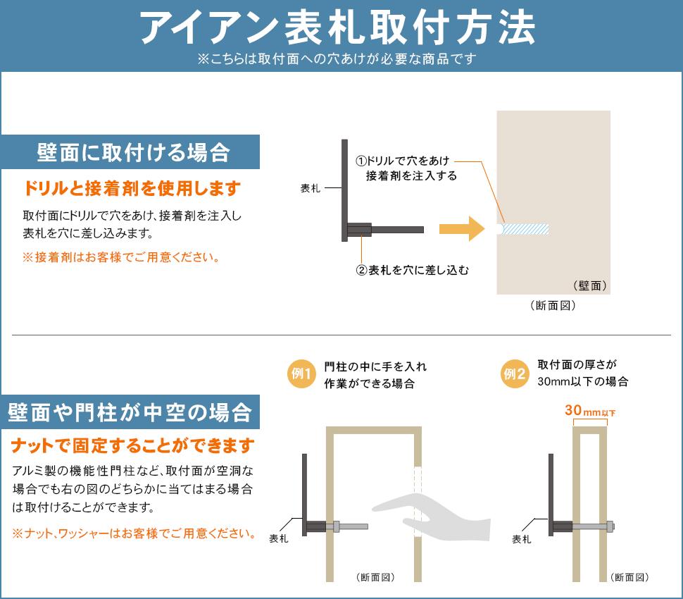 ステンレス表札の取付方法を図示した画像
